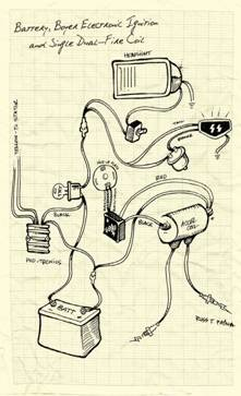 british chopper wiring the cycle source magazine world report rh cyclesource com 2Wire GM Alternator Wiring Diagram BSA C15 Wiring-Diagram